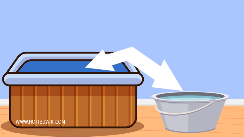 Don't dip the test strip into the hot tub water. Instead, collect the water and put it in a bowl.