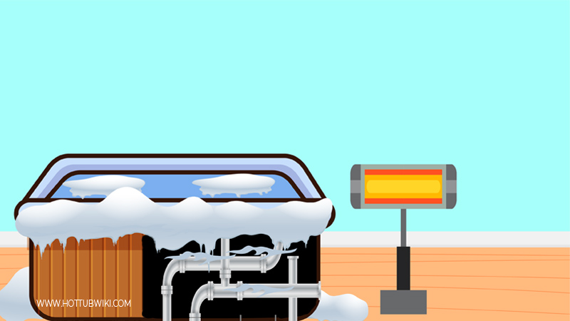 The hot tub pipes can also get frozen by the cold. If your pipes aren't working, that means your whole hot tub won't work. That's why you need to unfreeze the pipes. To do that you will need to use a heater. Place the heater next t the pipes and try to unfreeze them.