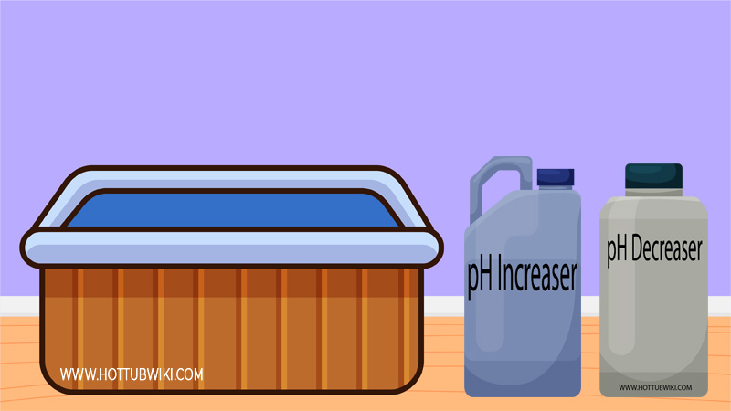 How Long Do pH Increaser and pH Reducer Last?
