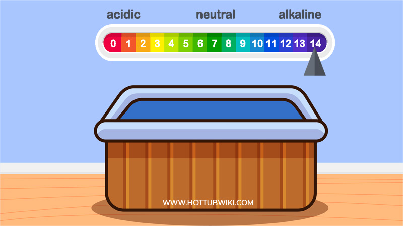 Can You Use a Hot Tub if the pH Is High?