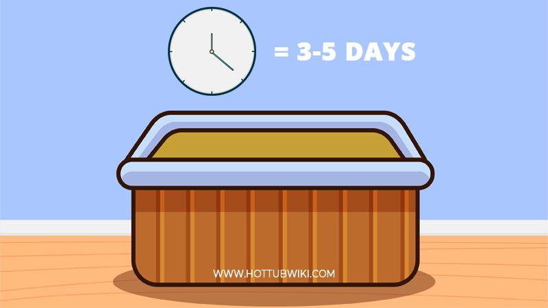 You can use a hot tub without chemicals only temporary. But how long is that? You can run a hot tub without chemicals for 3-5 days. Sometimes less than that.