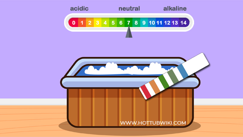 Once you shock the hot tub, you need to test the water chemistry levels. To do that you can use test strips.