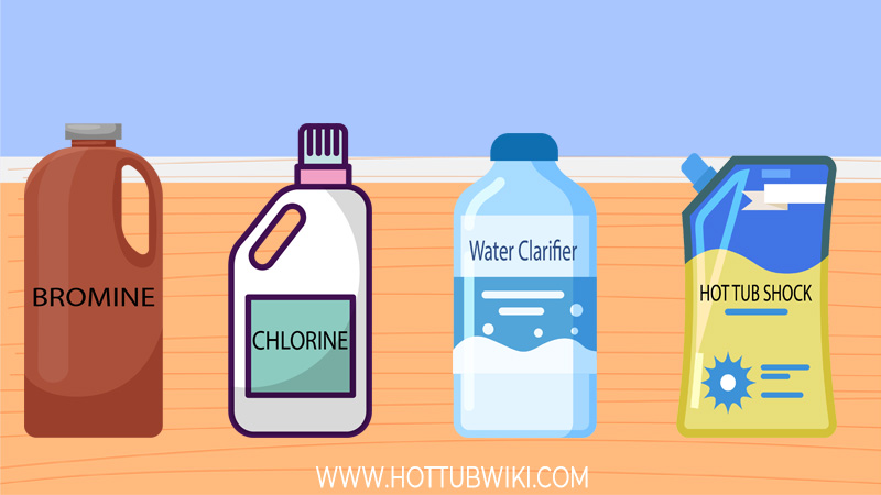 What chemicals do you need to add to your water after re-filling? Chlorine, bromine, and many more.