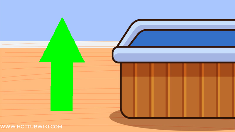 How to Raise Water Hardness?