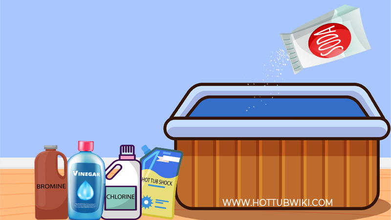 Will Baking Soda Lower the pH Level in a Hot Tub?