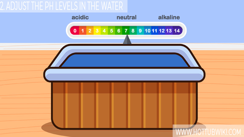 2. Adjust the pH Levels in the Water