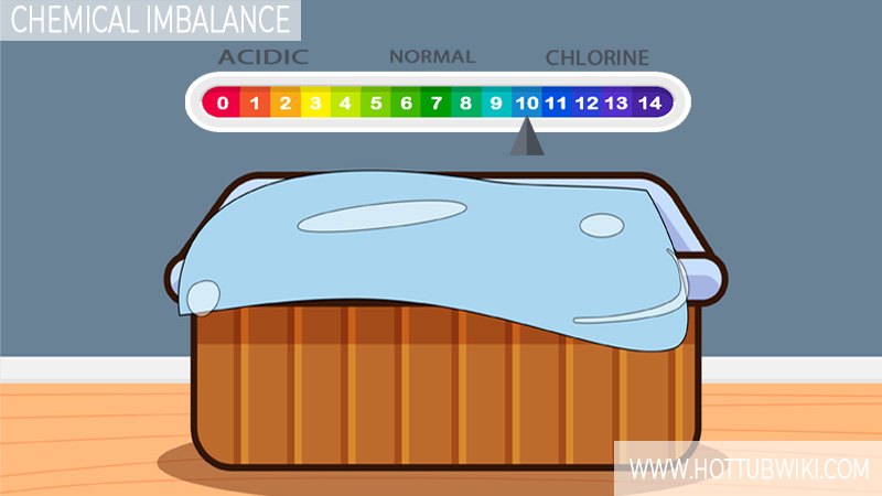 Chemical imbalance can also happen if you keep the hot tub cover on for too long while the jets are running.