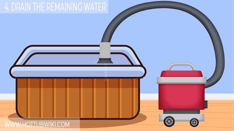 4. Drain The Remaining Water Out Of The Hot Tub