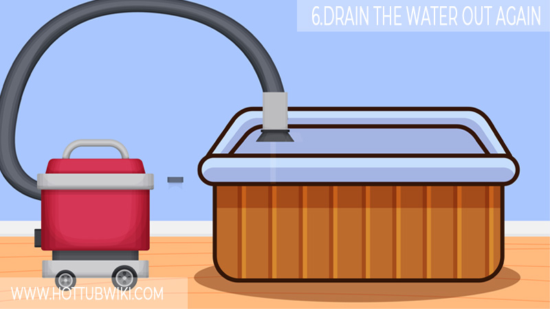 6. Drain The Water out Again