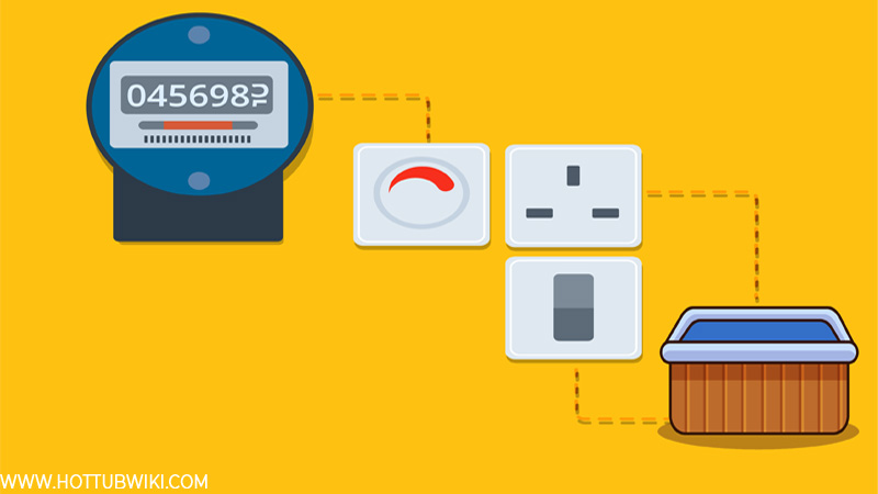 It's hard to know how much electricity your inflatable hot tub spends, but you can calculate the power rating of your heater, jets, and pump to find an estimate.