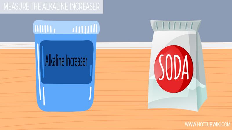 Measure The Alkaline Increaser