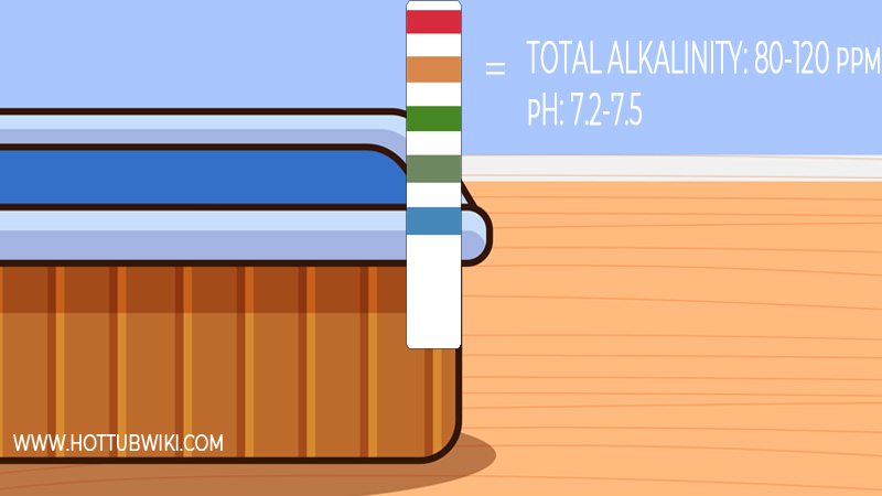 What Should My Alkalinity Levels Be in a Hot Tub?